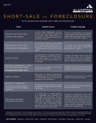Short Sale versus Foreclosure
